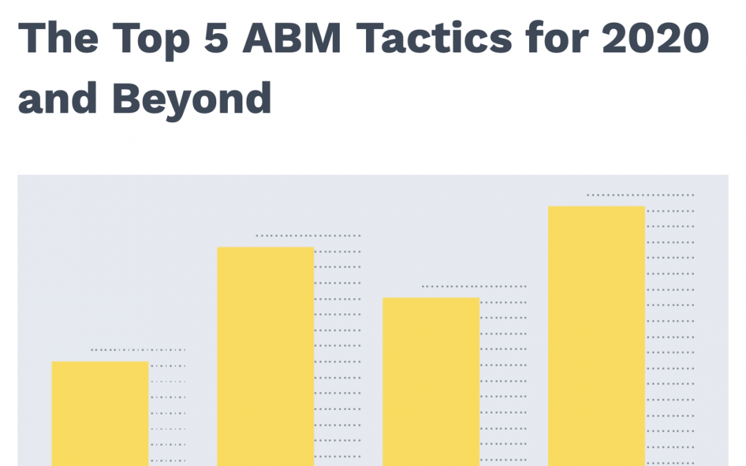 """Our Take on """"Top 5 ABM Tactics for 2020"""" – Why We Call it """"ABX""""!"""